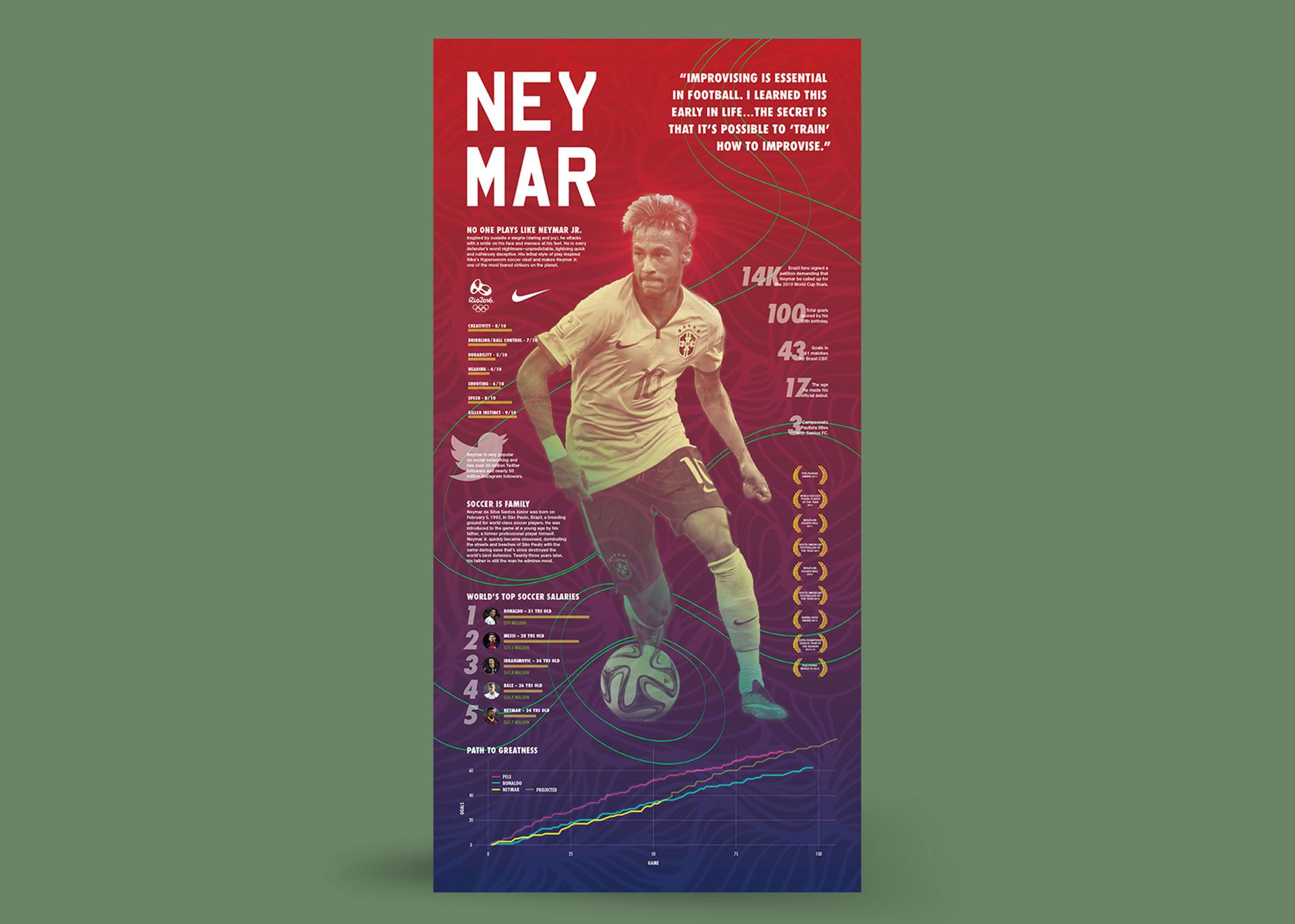 neymar-mockup